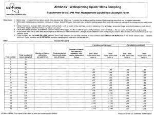 Web spinning spider mite  sampling form.